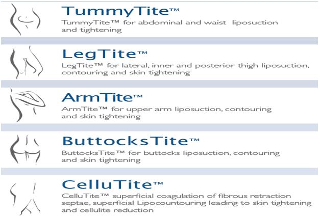 tummytile
